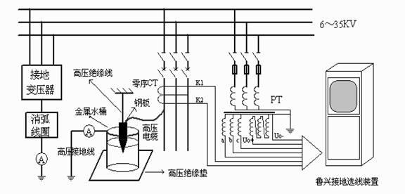人工接地试验接线图如图3所示